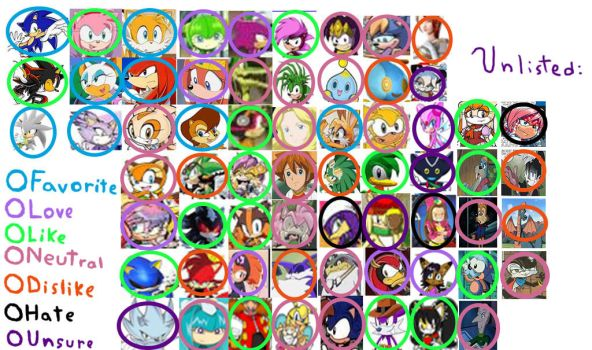 Sonic Character Opinions Meme Extended by Spuriousones13