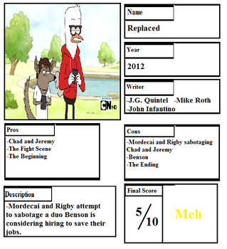 Pros and Cons #2: Replaced (Regular Show) by MrToon1999