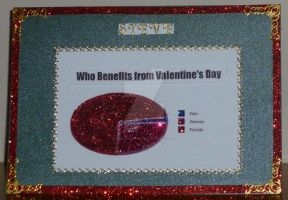 Who Benefits from Valentines Day by blackrose1959