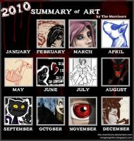 2010 SUMMARY OF ART by The-Manticore
