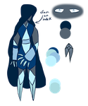 Iolite Reference Sheet by LaFreakALeShow