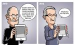 steve jobs tim cook ipad mini sandpaper by chngch