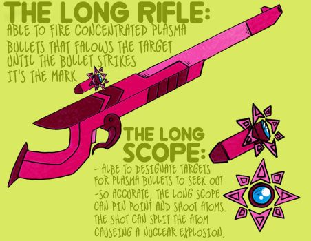 MAD EYE'S, THE LONG RIFLE by 02zinger