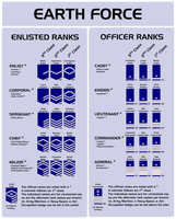 Earth Force Ranks v2 by enannglenn