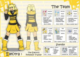 PCBC2 Ref: Electra by cocowoushi