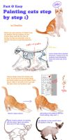 Painting cats tutorial by CitrusGun