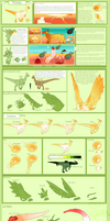Degoon Species Sheet by MrGremble