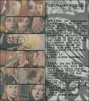 Willow and Tara - Comic Love by girlfriends-actually