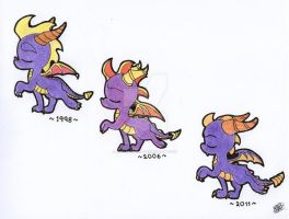 Spyro's evolution by estefanoida