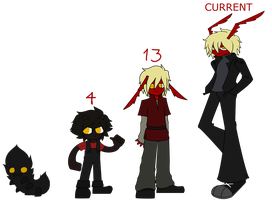 Age Chart - Calcifer by Ask-Antworker