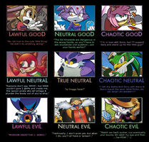 Blaze The Cat: Good, Neutral and Evil by 4xEyes1987