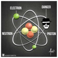 Heisenberg's Atomic Model by AlbertoArni