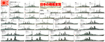 Every IJN Battleship ever commisioned by 121199