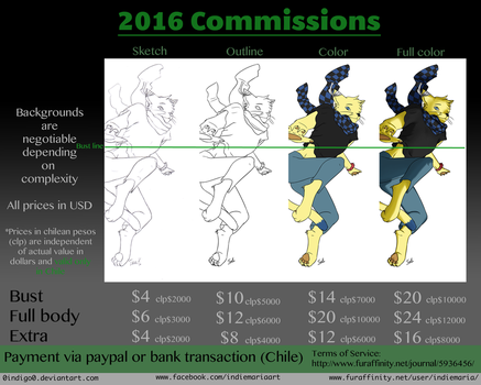 Commissions 2016! by 0Indigo0