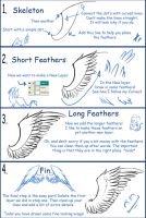Tutorial: Simple Feathered Win by Lady-Leaf