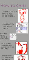 How to make a Chibi in SAI tutorial by Caintt