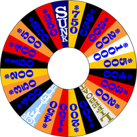 Wheel of Fortune - Titanic Edition Round 1 by germanname