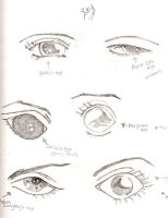 pages and pages of eyes 4 by valkyriesinger