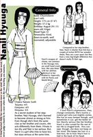 Nanii Hyuuga Profile Sheet by netherworld-princess