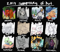 2014 Summary of Art by colormechelsea