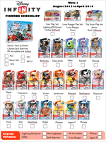 Disney Infinity figures checklist - Wave 1 by GirlsGoneWild101