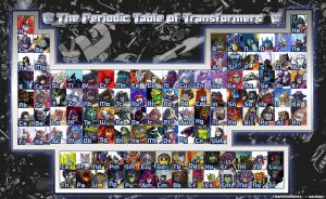 Periodic Table of Transformers Revised by Xagnel95