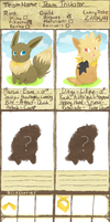 Team Trickster - PMD-Explorers by KittyMaria