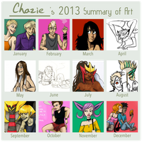 2013 Summary of Art by ChazieBaka
