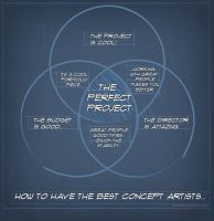 How to have the best Concept Artists by RobertDBrown