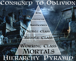 Consigned to Oblivion - Hierarchy Pyramid by Dreamlocked