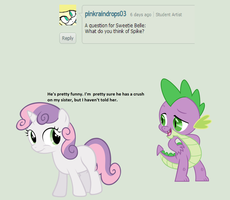 Question 6: What do you think of Spike? by AskCMCSweetieBelle