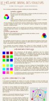Thoughts about Digital Color Mixing (French ver.) by Aliciane