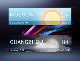 XperiaZ2 Weather for xwidget by jimking