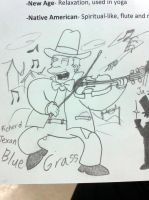 Richerd Texan and Blue Grass by komi114