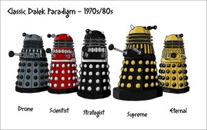 Classic Dalek Paradigm by VoteDave