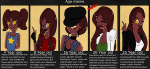 Age Meme with Lili by xJen-Jenx