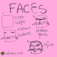 Kwik tip #6 - How to draw faces quickly by umbreon-rock