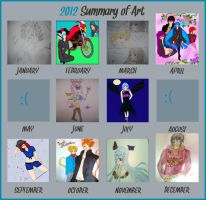 2012 Summary Of Art Meme by yuukihanabusa