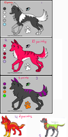 Point Adoptables Sheet- Open by labramazing