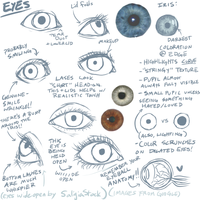 Drawing with foundation: Eyes by JackxTessa