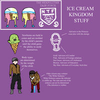 Ice Cream Kingdom Stuff by Shinnoh