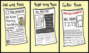 Press Journalism in the UK, an Illustrated Guide by unicycleofviolence