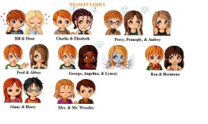 A Very Big Weasley Family by Tonks-Lupin