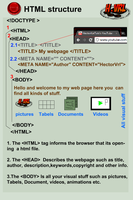 HTML Structure by HectorVrl
