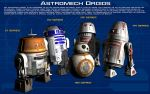 Astromech Droids tech readout [New] by unusualsuspex
