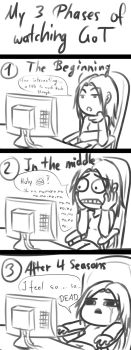 My three Phases of watching Game of Thrones by BitterSweetKitty