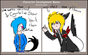 very crappy character development meme by speedcow12