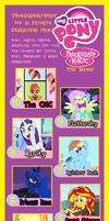 Top 10 My Little Pony characters meme by DaJoestanator