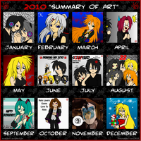 """2010 """"Summary Of Art"""" Meme by NeoVersion7"""
