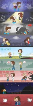 Supernatural 9 Seasons by KamiDiox